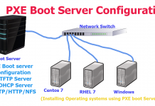 pxe boot server